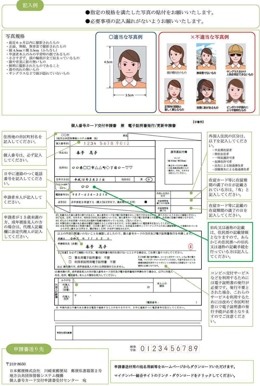個人番号カード交付申請書兼電子証明書発行申請書(記入例)